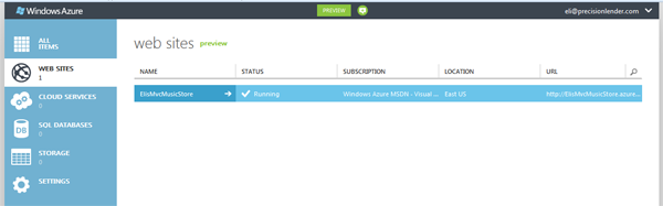 WindowsAzure.com - Dashboard