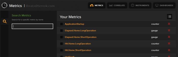Metrics List