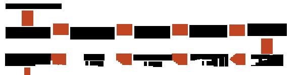 Sample Workflow Diagram