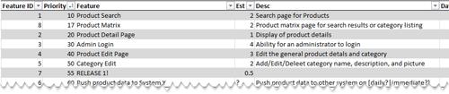 Feature list spreadsheet