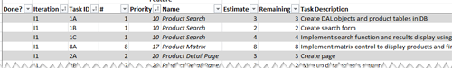 Task list spreadsheet