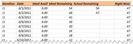 Tracking spreadsheet
