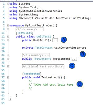 Generated Code