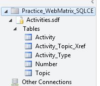 SQL Compact View